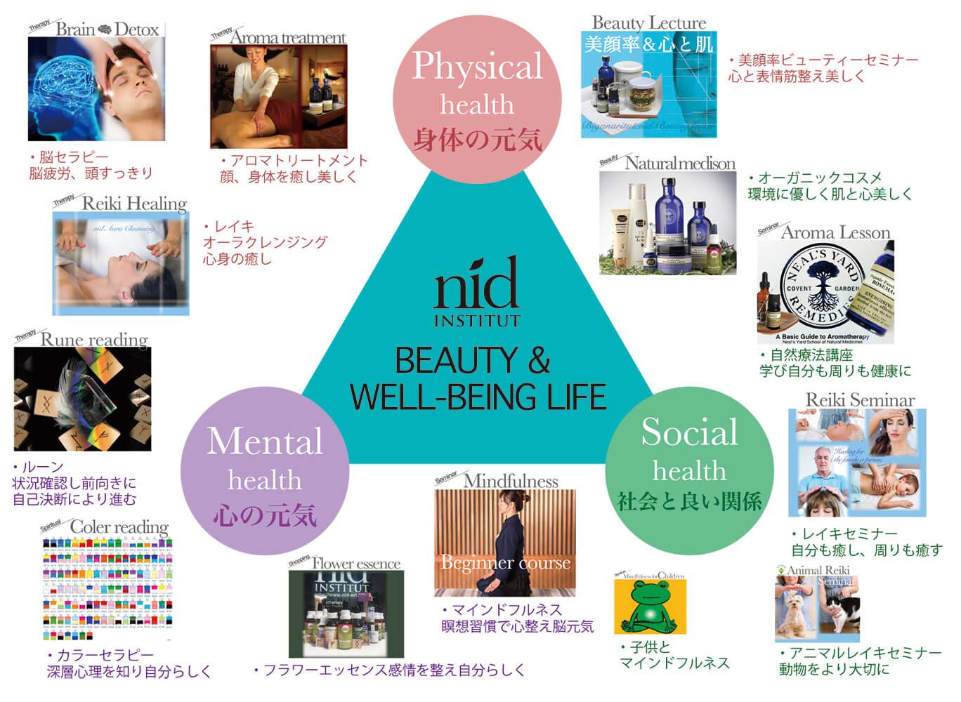 美well-beingマップ_コース