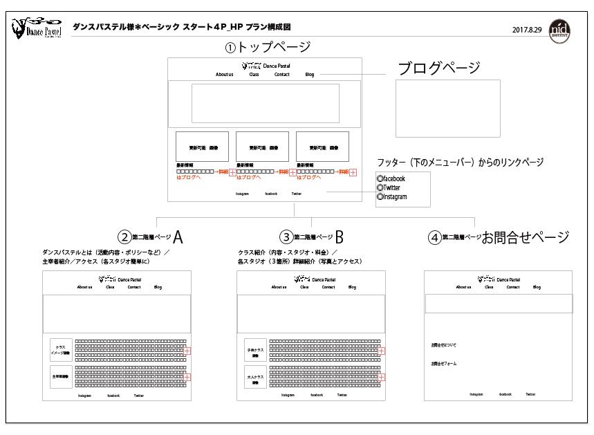 ダンスパステル様 _HPプラン構成図