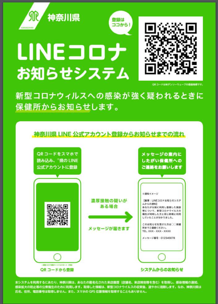 nidの神奈川県LINEコロナお知らせ