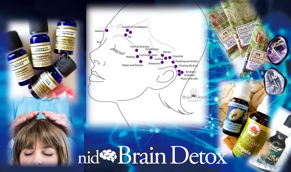 脳デトックス全て合成