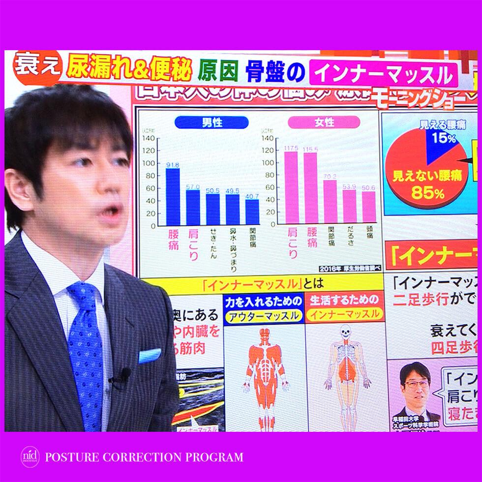 インナーマッスル_TV_3