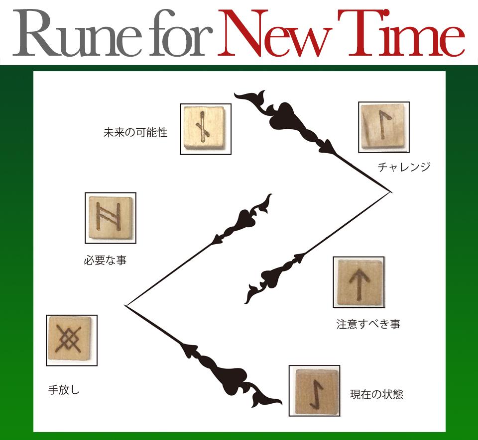 ルーンアラカルトオプション「新しい時、計画の為のルーン ギアのルーン」